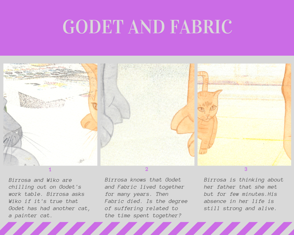 Chapter III - Godet and Fabric